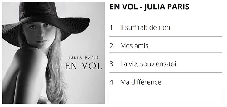 En Vol, le 1er album de Julia Paris